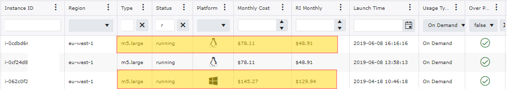AWS EBS Volumes cost savings view